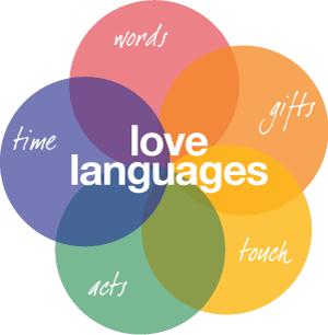 5 love languages in circles